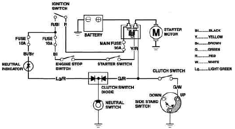 electrical starter wiring diagram electrical image wiring diagram start motor wiring image wiring diagram on electrical starter wiring diagram